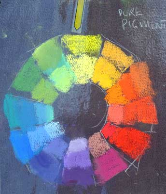gina_wright_pastel_colour_wheel